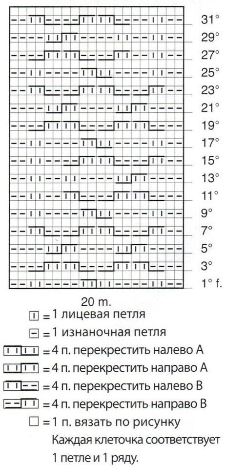 Выкройка вязания пончо