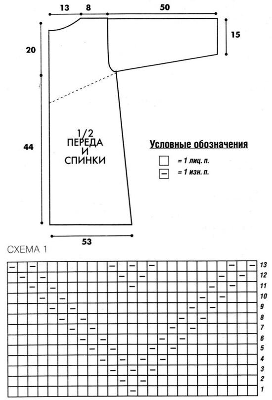 Схема плед с рукавами