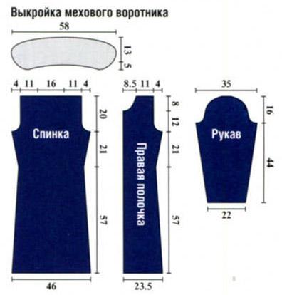 Пальто с меховыми карманами выкройка